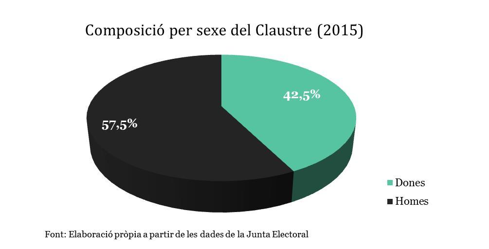 grafica2claustre2015